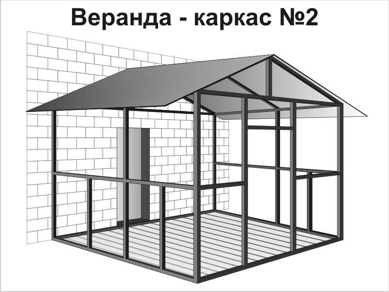 Делаем беседку из профильной трубы своими руками — sad-fialok.ru — про сад и цветы