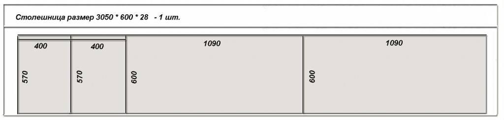 Размеры столешницы для кухни: стандартные параметры глубины и длины, особенности гарнитура из дсп, максимально допустимые габариты