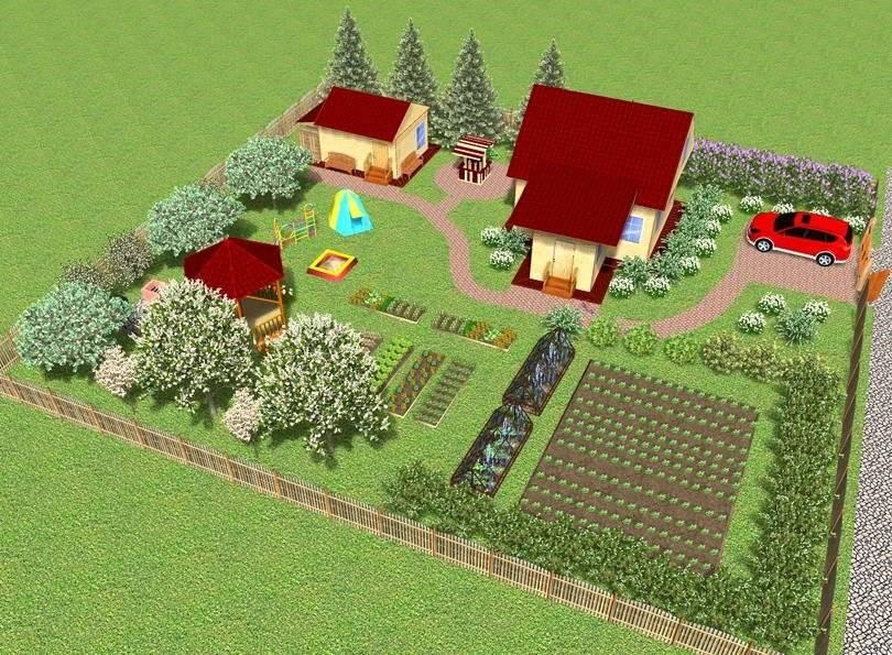 Зонирование участка (55 фото): разделение на зоны территории дачного земельного участка 6, 15 соток и другой площади, проекты зонирования огорода на даче
