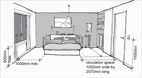 Бра в спальне над кроватью: фото видов и вариантов размещения