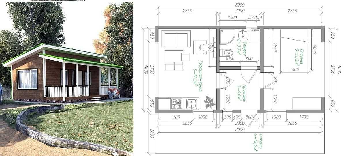 Проект дома 8 на 6 м с отличной планировкой (41 фото): двухэтажный и одноэтажный дом площадью 6х8 м с санузлом, оформление дачного строения с туалетом