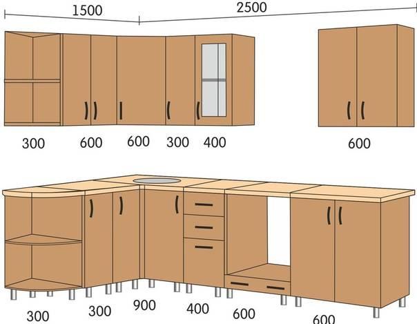 Размеры столешницы для кухни