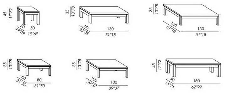 Высота обеденного стола: стандарт, как правильно расчитать