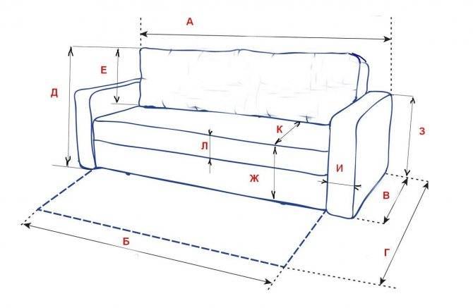 Сшить чехол на диван своими руками: способы пошива, лучшие идеи и стильные варианты оформления (фото + 105 фото)