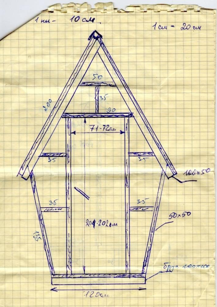 Как сделать туалет на даче своими руками: самый простой вариант, размеры и расход