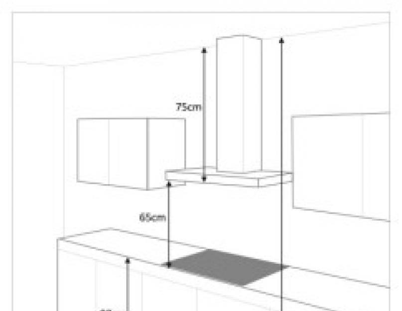 Как установить вытяжку над газовой плитой в частном доме, видео