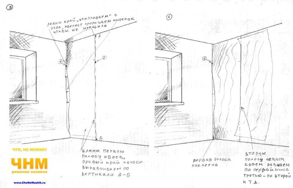 Как правильно клеить обои в углах комнаты: флизелиновые, виниловые, бумажные (видео)