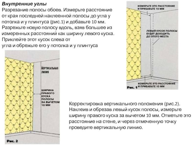Как клеить обои в углах комнаты: оклейка внешнего и внутреннего угла