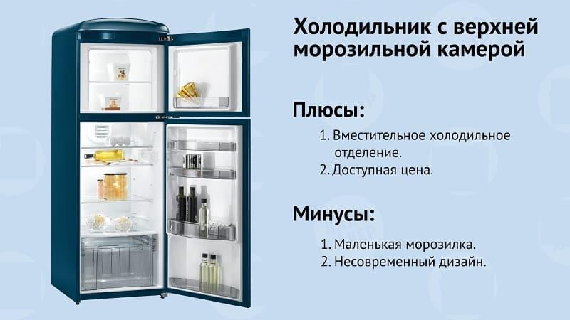 15 лучших однокамерных холодильников в рейтинге 2021 года