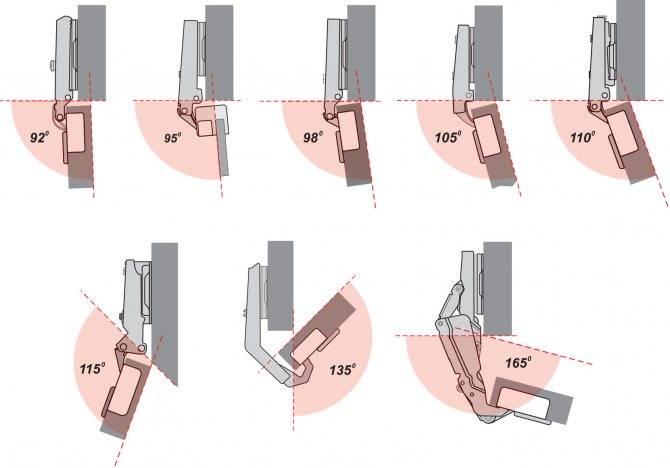 Мебельные петли без врезки: установка накладных петель быстрого монтажа, универсальные петли для мебели и другие модели без фрезеровки