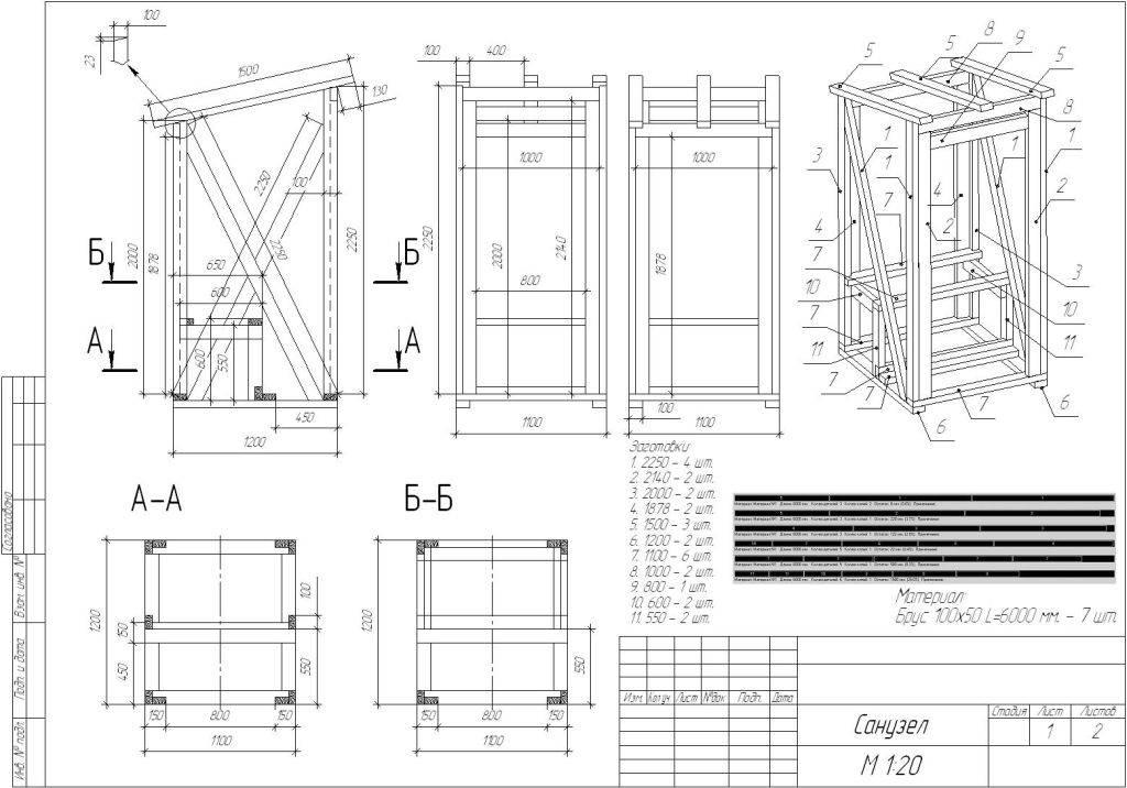 Туалет для дачи своими руками. пошаговая инструкция создания отхожего места на участке – советы по ремонту