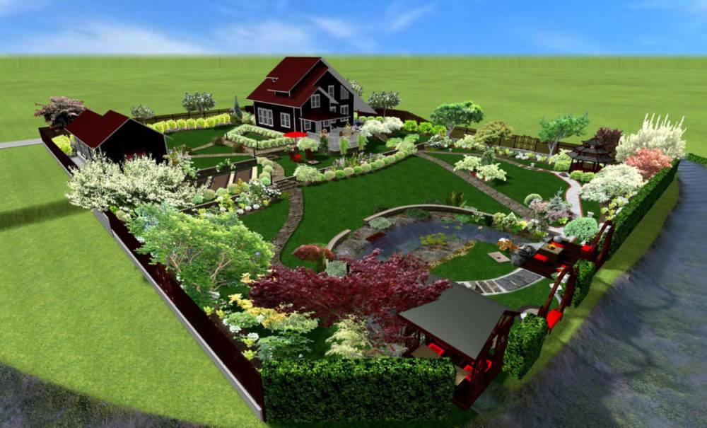 Планировка участка 8 соток: схемы варианта прямоугольной планировки и дизайна дачного участка