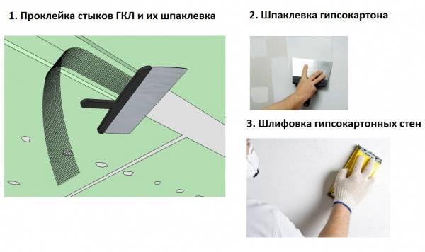 Шпаклёвка стен: подробная инструкция по нанесению