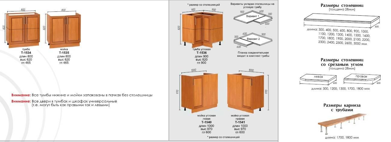 Размеры столешницы для кухни: приоритет эргономичности и рациональности – советы по ремонту