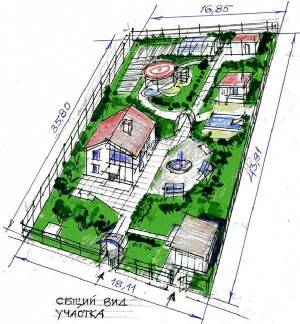 Дизайн участка 8 соток: планировка, актуальный ландшафтный дизайн и правила оформления участка (80 фото)