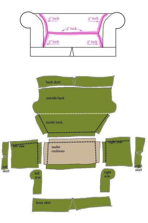 Виды и изготовление своими руками накидки на диван и кресла