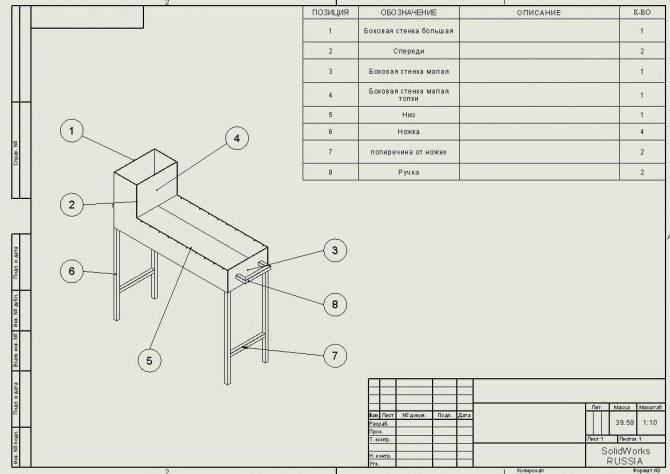 Вертикальный мангал: виды, особенности и поэтапное изготовление своими руками