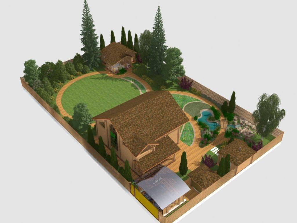 25 лучших проектов планировки дачного участка - советы специалиста