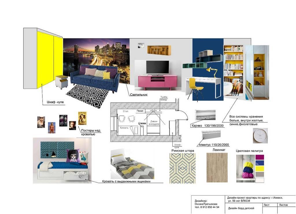 Что такое дизайн-проект квартиры – что входит и не входит в документацию. в 2021 году