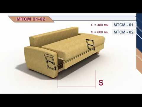 Диван «еврокнижка» (81 фото): особенности механизма со спальным местом, как раскладывается прямой диван с пружинным блоком