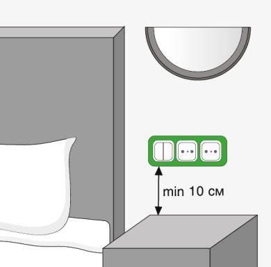 Высота выключателей и розеток от пола по евростандарту