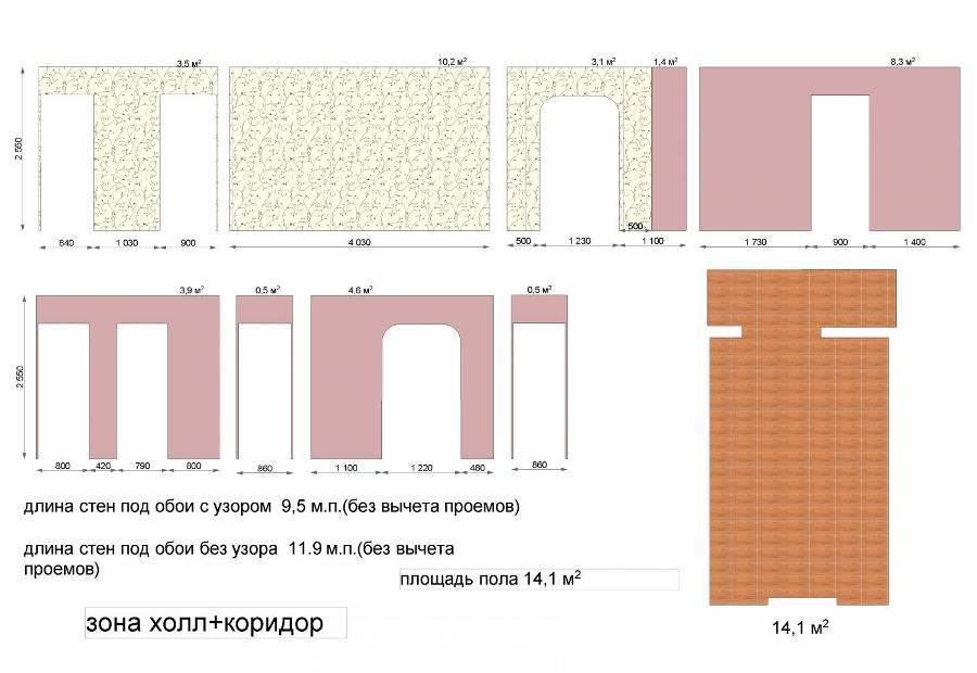 Сколько метров в рулоне обоев – как узнать наверняка длину и ширенну?
