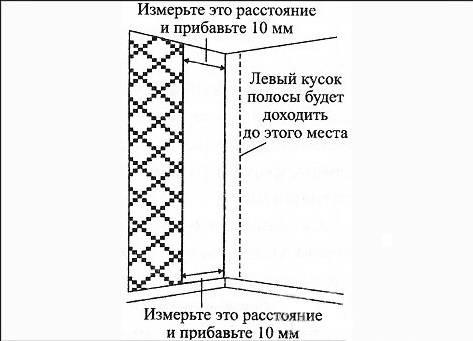 Как правильно клеить обои в углах комнаты — подробная инструкция