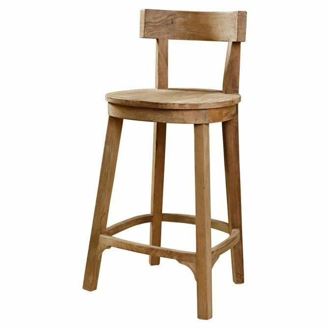 Барные стулья для кухни (56 фото): кресла для барной стойки, деревянные и складные кухонные стулья, размеры низких и высоких моделей. как выбрать?