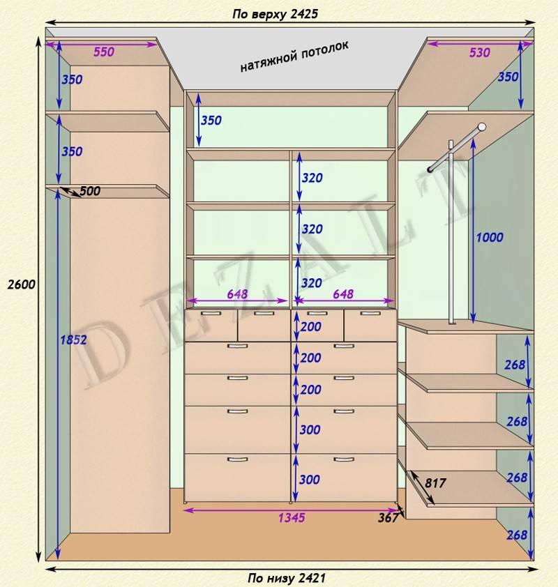 Гардеробная своими руками: чертежи, схемы и фото функциональных систем – советы по ремонту