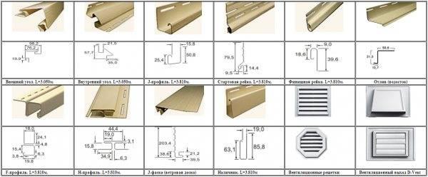 Расчет сайдинга и комплектующих для обшивки дома, пример расчета обшивки