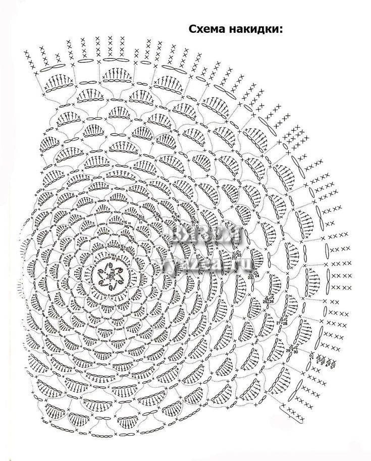 Чехол на табурет крючком: схемы вязания крючком и фото примеры