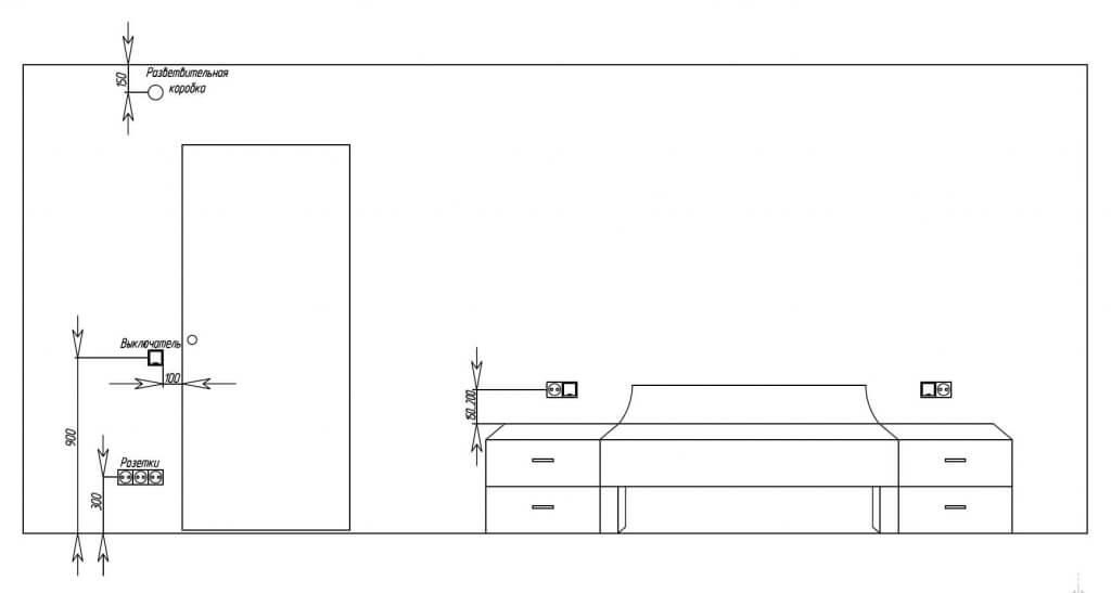 Розетки в спальне (21 фото): правильное расположение прикроватных розеток. на какой высоте разместить розетку над тумбой? сколько розеток нужно в спальне?