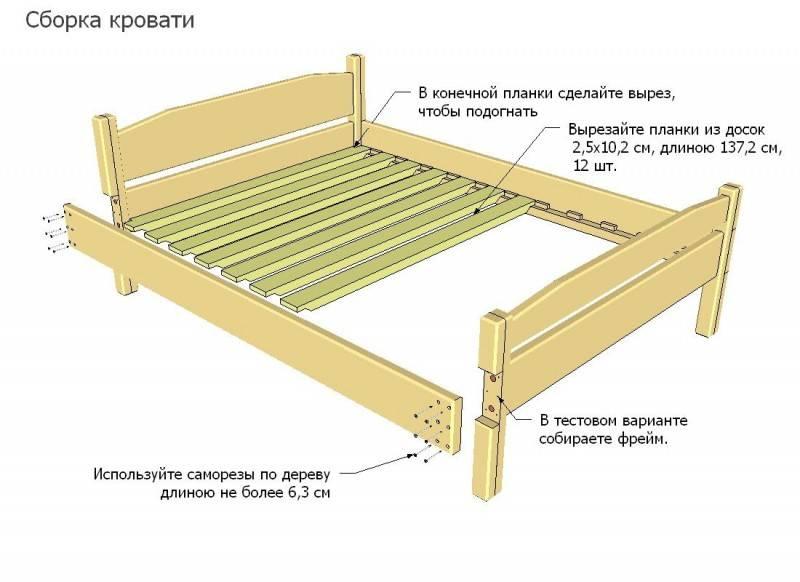 Кровать своими руками из дерева: чертежи и ход работы, схемы и проекты, эскиз изготовления в домашних условиях, фото