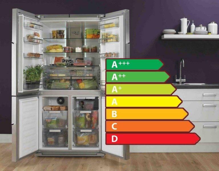 Выбираем встраиваемый холодильник: важные рекомендации для правильной покупки!