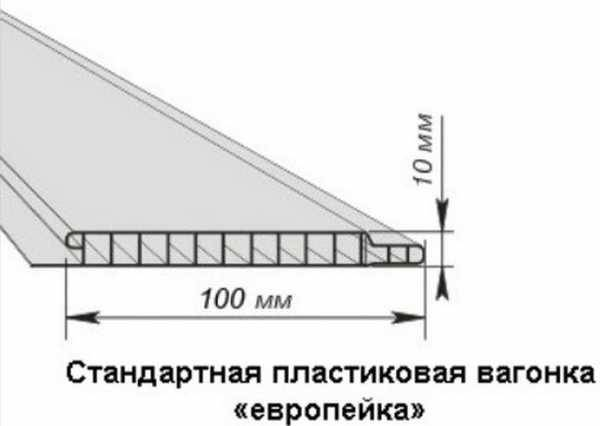 Панели пвх для потолка: размеры потолочных панелей, пластиковые панели на потолок, длина, какие лучше