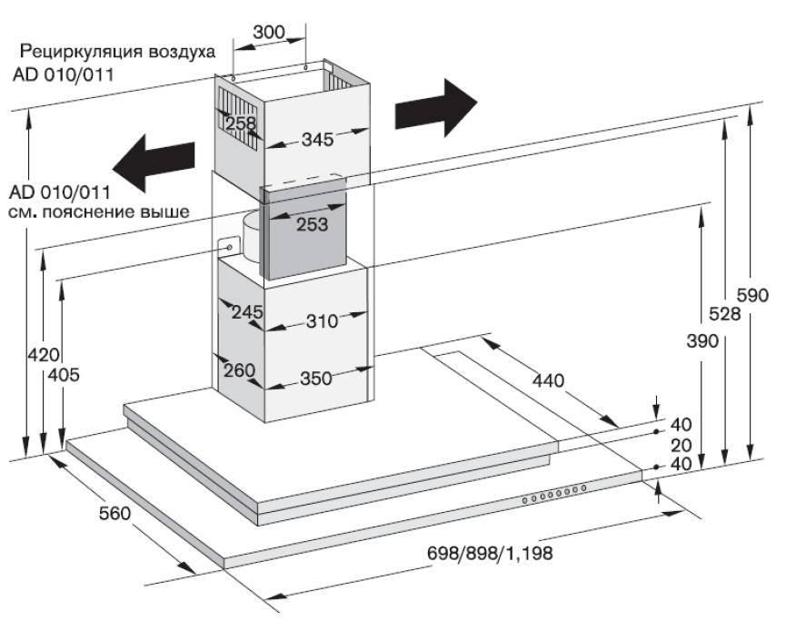 Как устоновить вытяжку над плитой: над газовой, электрической