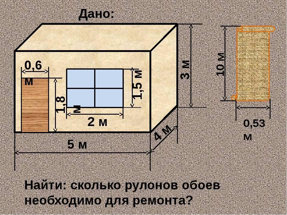 Сколько весит метровый рулон обоев?
