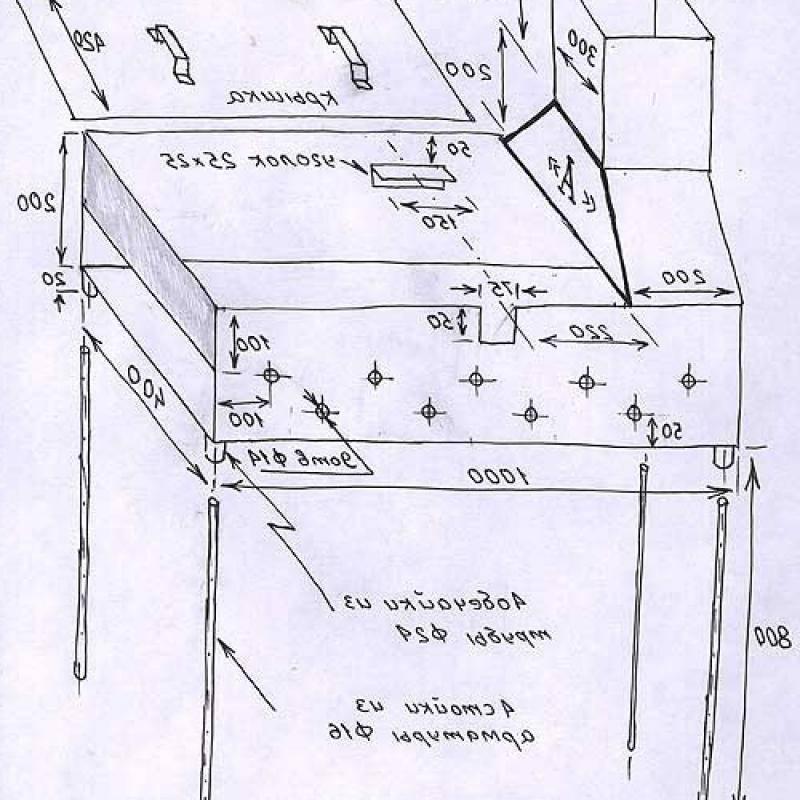 Мангал своими руками: как сделать из железа, чертежи, размеры, фото