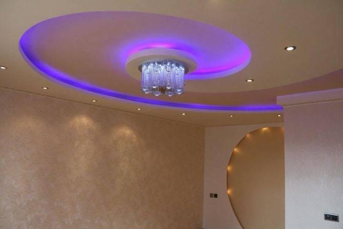 Потолки из гипсокартона для гостиной - все способы оформления с примерами из интерьеров