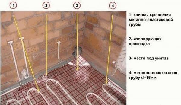 Дизайн ванной с теплым полом под плитку — какой лучше