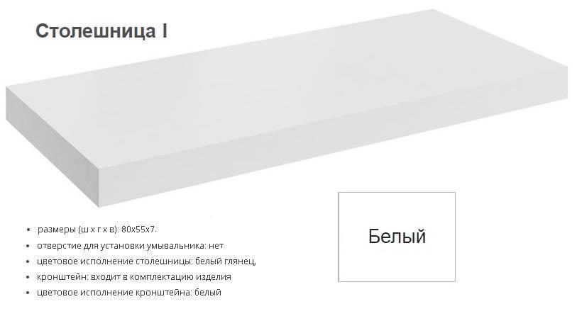 Высота столешницы на кухне от пола и другие стандарты кухонной мебели