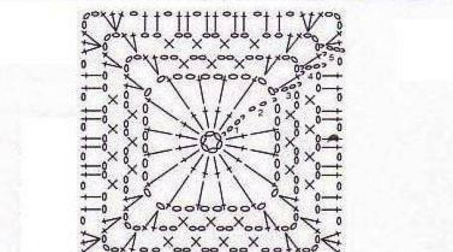 Способы вязания крючком и спицами накидок на стулья и табурет - iloveremont.ru