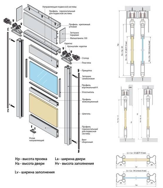 Двери купе в гардеробную (100 фото): как сделать купейные и полукруглые двери, установка для комнаты