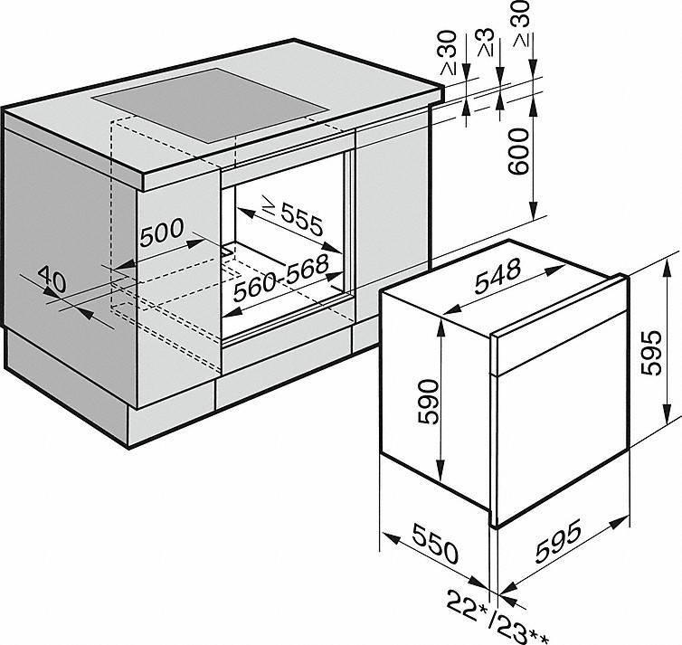 Размеры встроенных духовых шкафов: как не ошибиться с встройкой