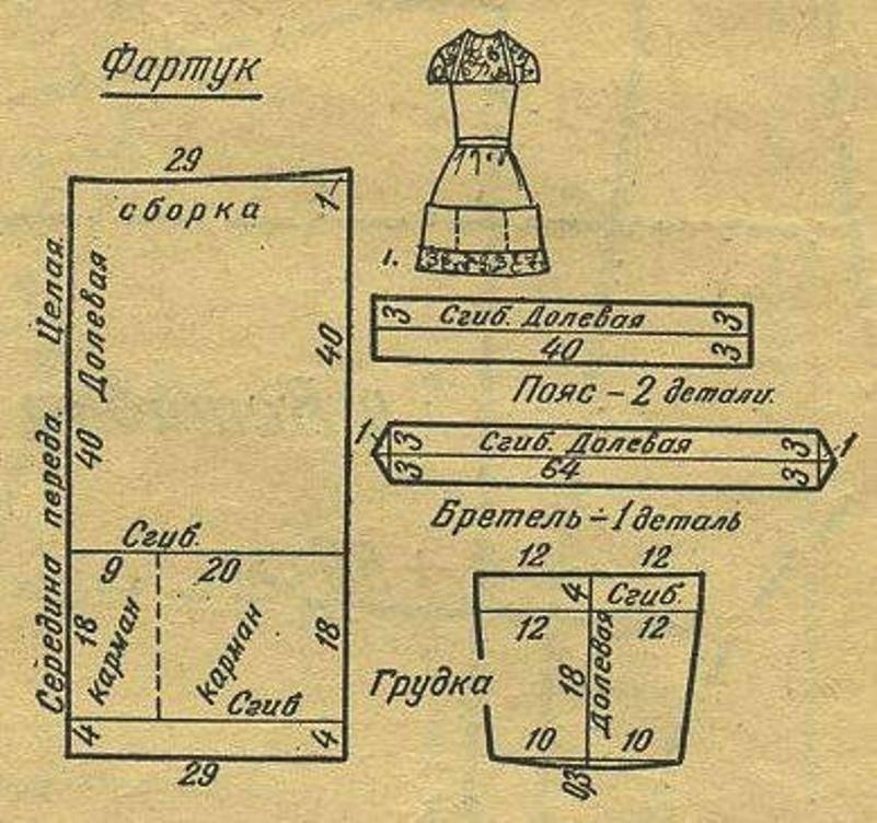 Как сшить фартук для кухни руками своими выкройки: пошаговая инструкция для начинающих, выкройка, фото