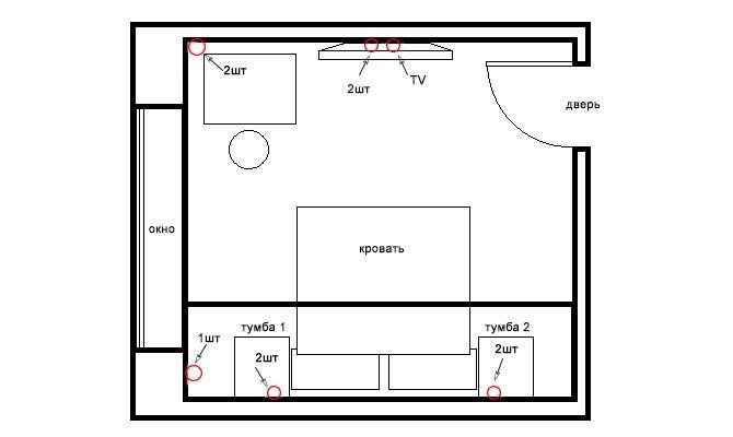Высота розеток для телевизора в спальне