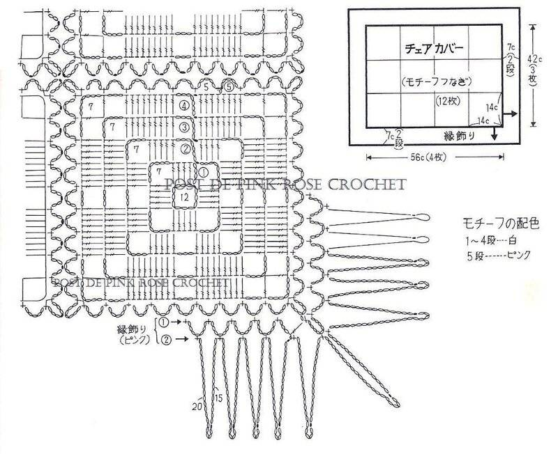Накидка на стул крючком мастер класс, чехол на табурет крючком схемы и фото-видео описание