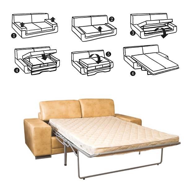 Диван с механизмом «аккордеон» (80 фото): что это за система трансформации, диваны с деревянными подлокотниками и независимым пружинным блоком