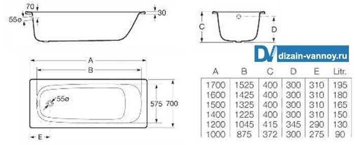 Угловая ванна: размеры - маленькие, стандартные, асимметричные