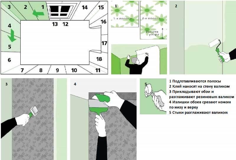 Как клеить обои в углах комнаты - подробная инструкция + видео